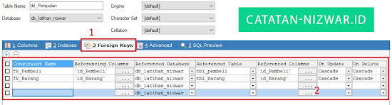 Membuat Relasi Foreign Key dengan SQLYog melalui Menu dan Code - Catatan Nizwar ID