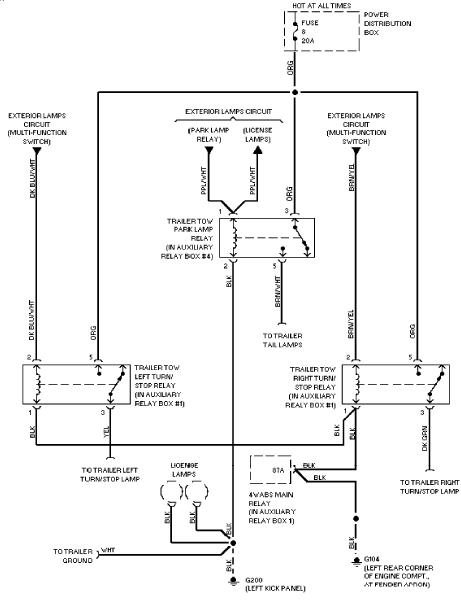 wiring diagrams ford explorer 1996 trailer camper adapter. Black Bedroom Furniture Sets. Home Design Ideas