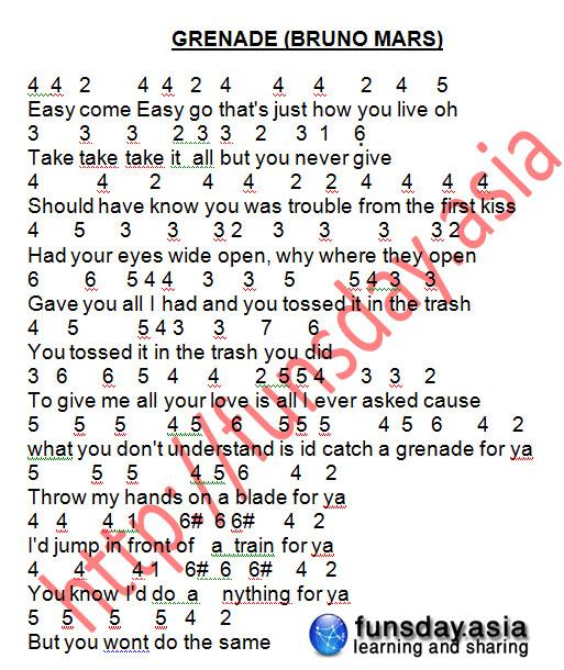 Belajar Not Angka Pianika Not Angka Lagu Terbaru Not Angka Lagu Grenade Bruno Mars Not Angka Lagu