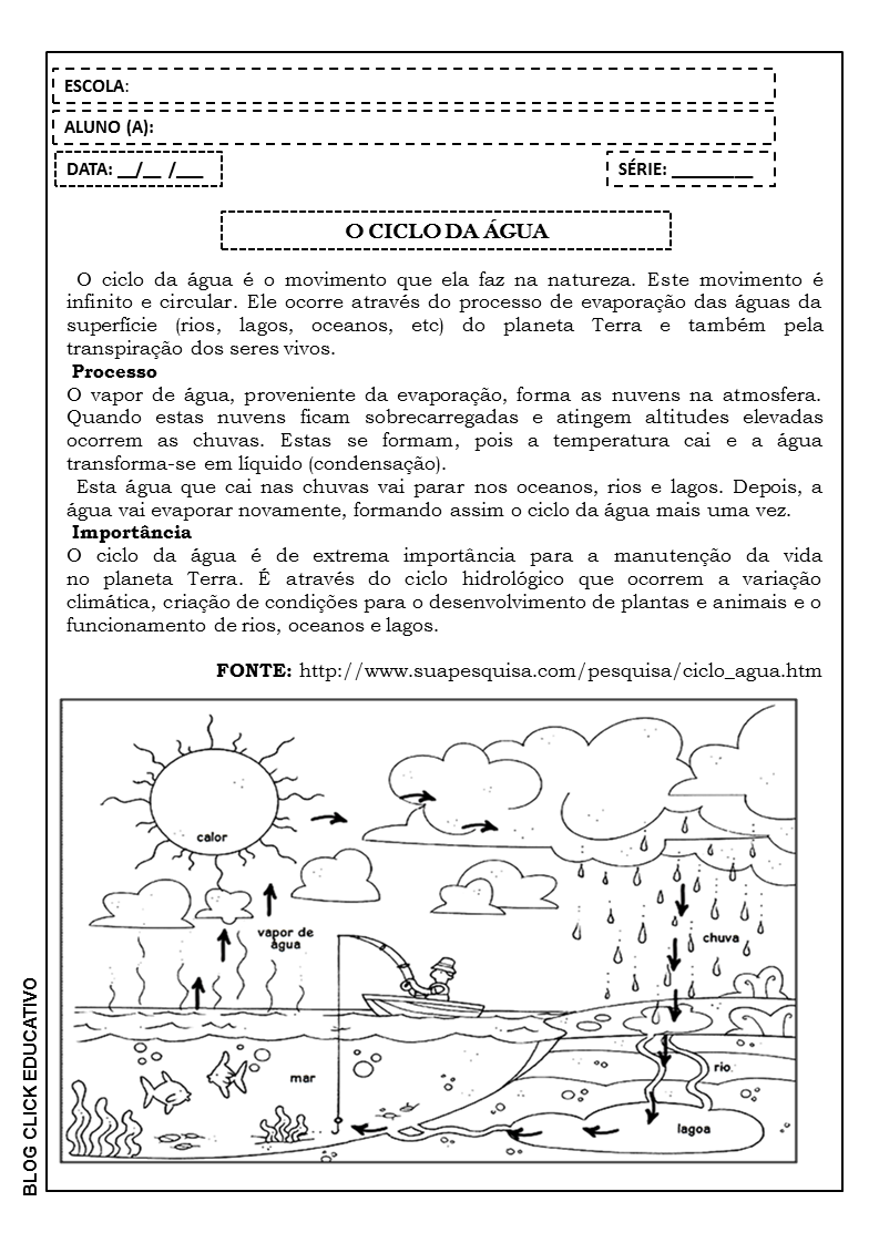 Ciclo Da Agua Para Imprimir E Colorir Clicks Educativos