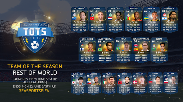 FIFA 15 Ultimate Team TOTS Resto del Mundo