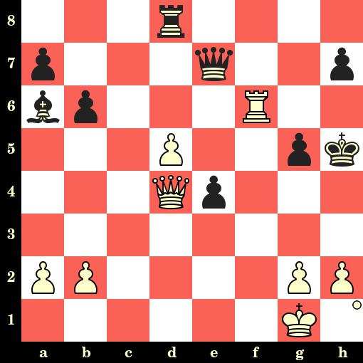 Les Blancs jouent et matent en 4 coups - Boris Grachev vs D Gukesh, Moscou, 2019