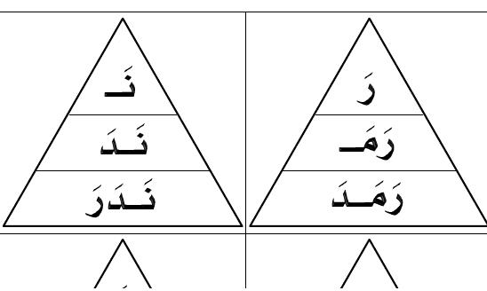 الطريقة الهرمية لتهجئة الحروف