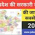 mp rojgar | मध्य प्रदेश में रोजगार