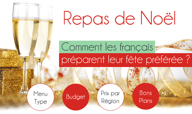 https://ticsenfle.blogspot.com/2011/07/infographie-preparation-de-noel-quelles.html