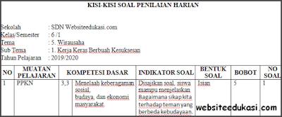 Kisi-kisi PH/UH Kelas 6 Tema 5 Kurikulum 2013 Terbaru