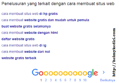 Google related keyword (LSI)