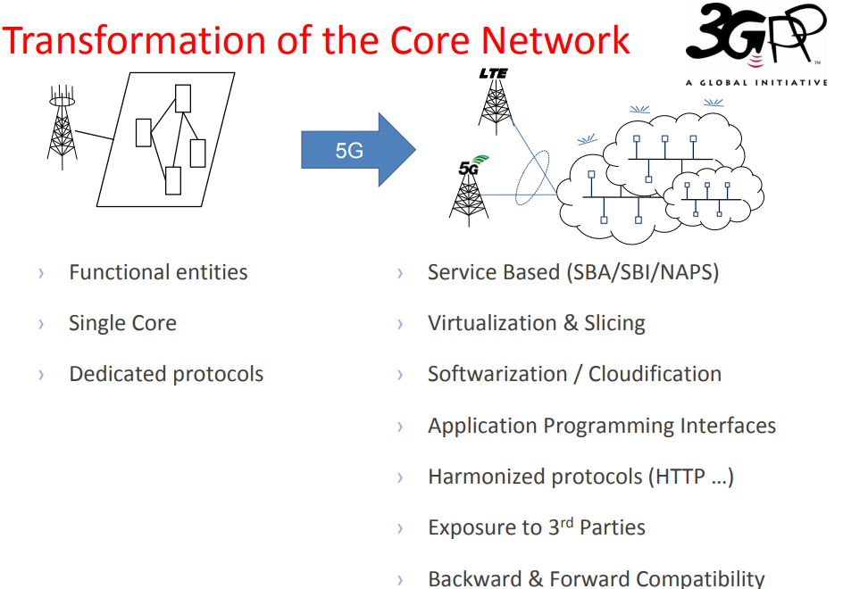 5G相關技術、概念及應用場景(3) - Next Generation Core (NGC or
