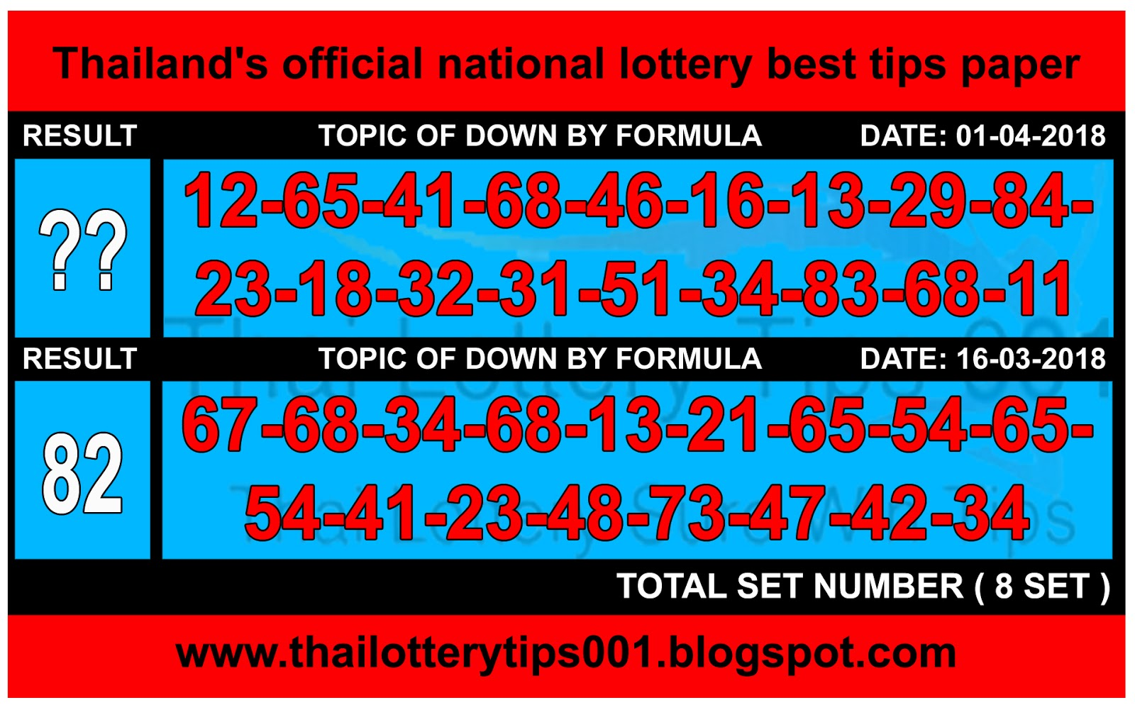 Thailand Lottery Draw Number
