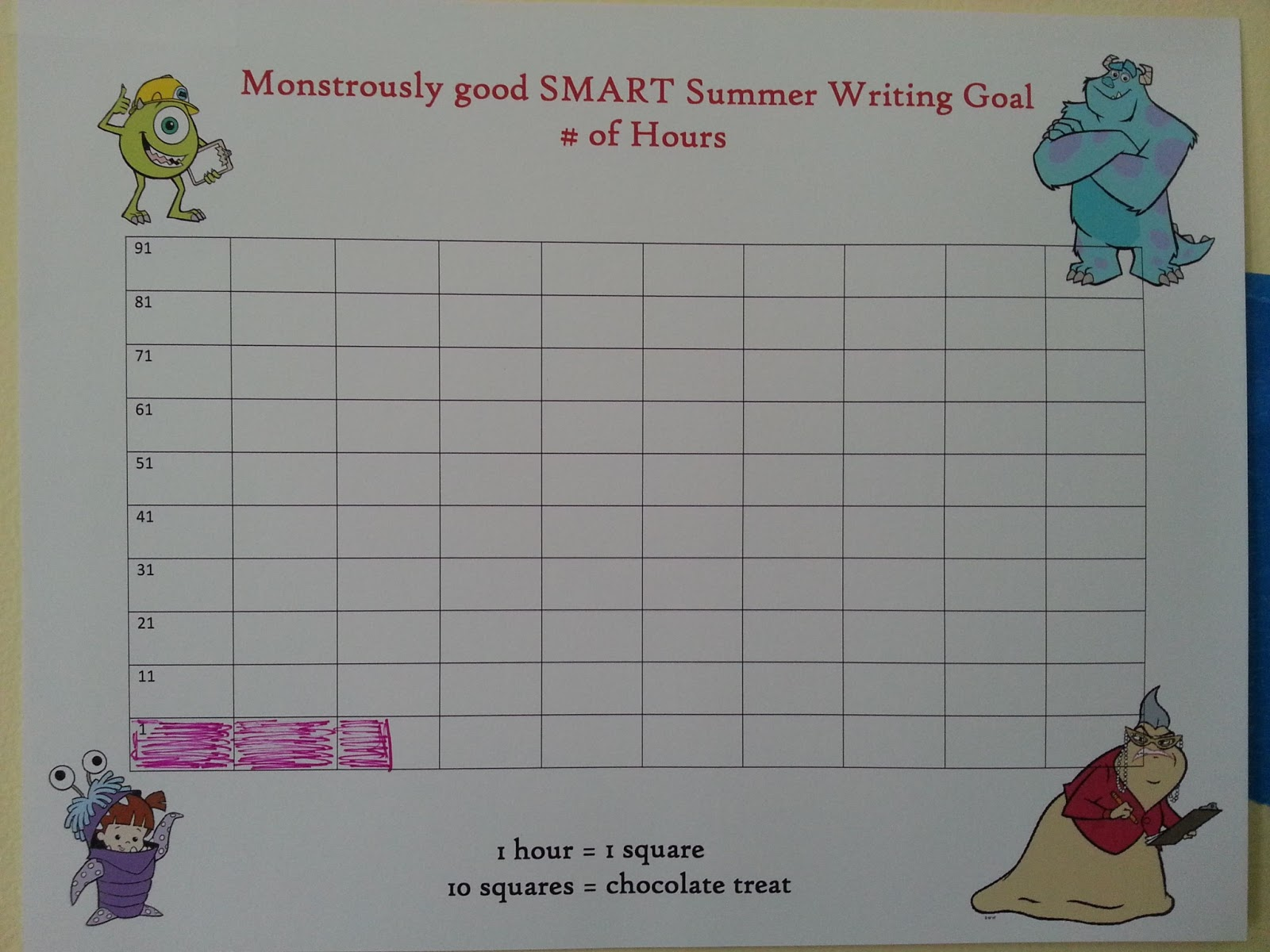 Writer S Dojo S M A R T Goals For Summer Writing