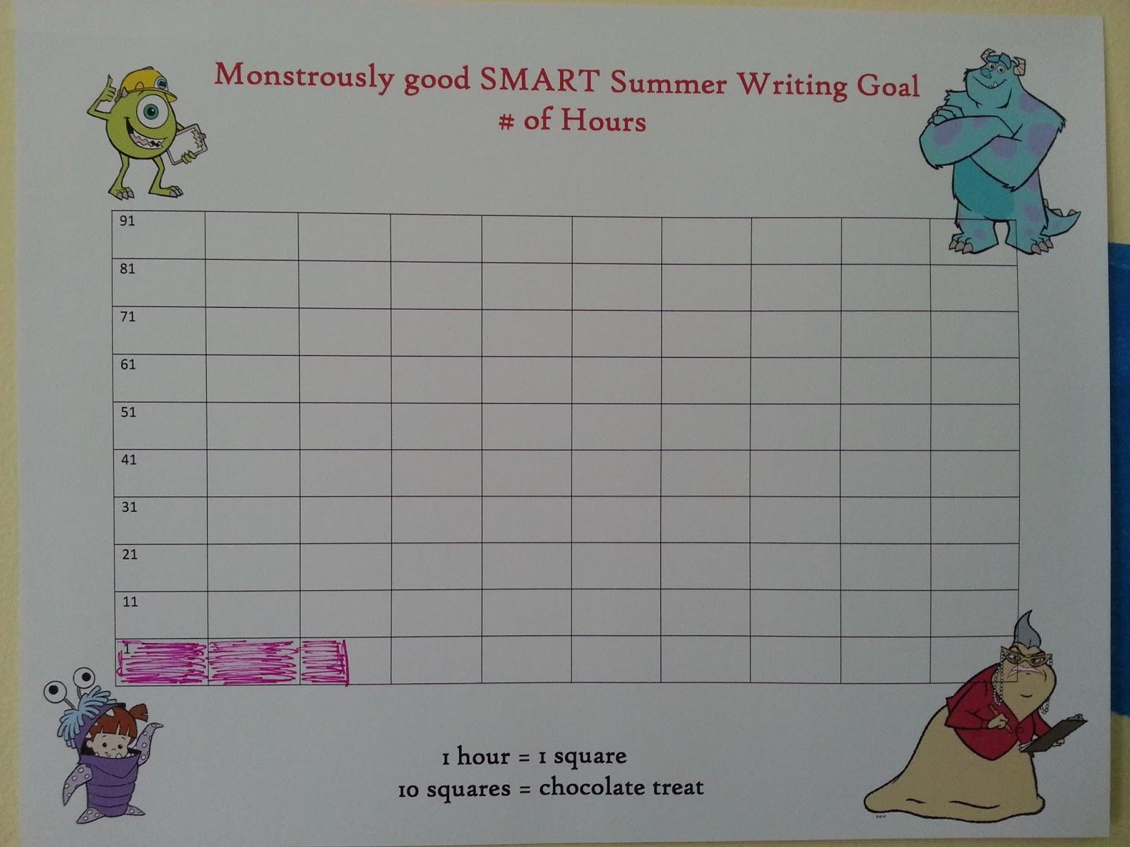 Writer S Dojo S M A R T Goals For Summer Writing