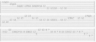 Kelemahan Dan Keunggulan Tab Gitar