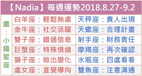 【Nadia保加利亞】每週運勢2018.8.27-9.2