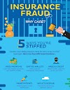 Insurance fraud hurts consumers, too