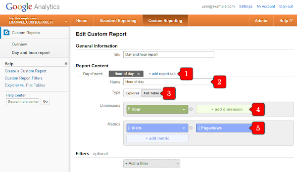 Google Analytics hour of day report (setup)