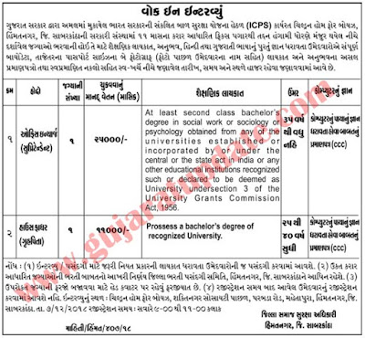 Integrated Child Protection Scheme (ICPS) Recruitment for Office Incharge & House Father Posts 2018