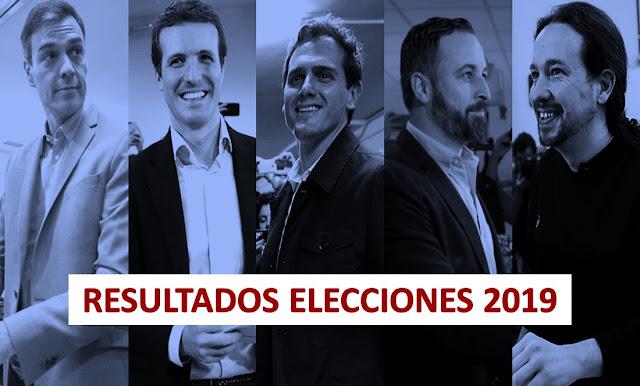 España: Resultados de las elecciones generales de 2019