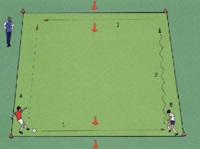 Ejercicio de pase de fútbol con un balón