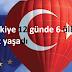Türkiye 12 günde 6 ülke ile kriz yaşadı