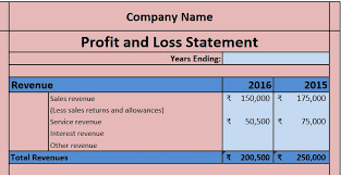 Image result for Elementary Trading Profit And Loss Accounts