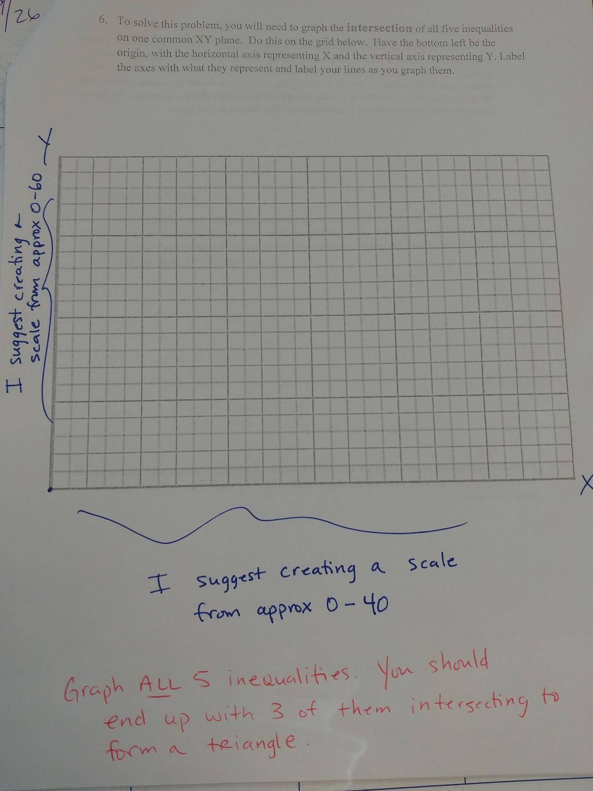 20160929_090803 Mathway Graph on