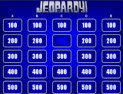 jeopardy powerpoint template with scoreboard - the best jeopardy powerpoint template on the internet