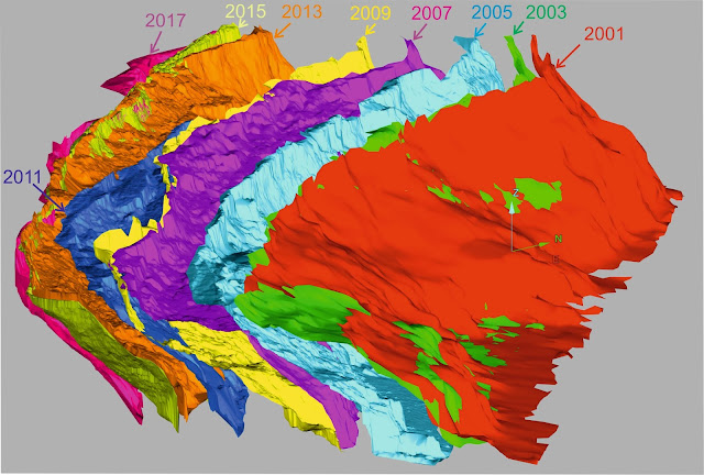 2001-2017 LiDAR scans showing the cliff retreating.  Only scans from alternate years are used here to simplify the image.