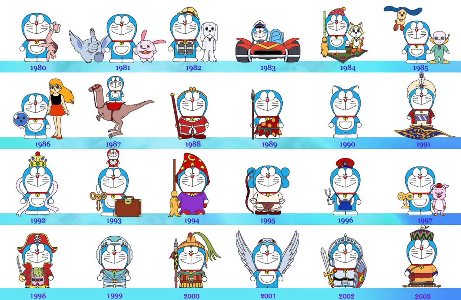 Download 4400 Gambar Doraemon Yg Baru HD Terbaru