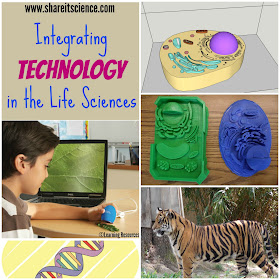 How to Integrate Technology into Existing Science Curriculum