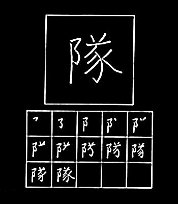 kanji grup, kelompok