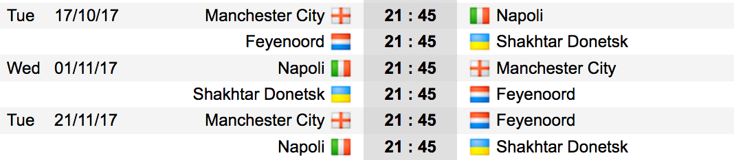 Uefa Champions League Standings Soccerway Anti Feixista