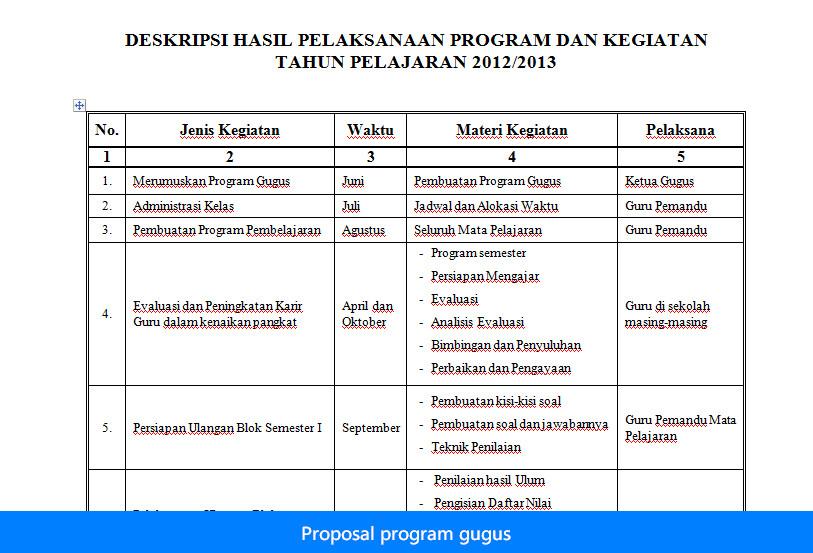 Download Contoh Program Kerja Gugus Sekolah Dasar (SD ...