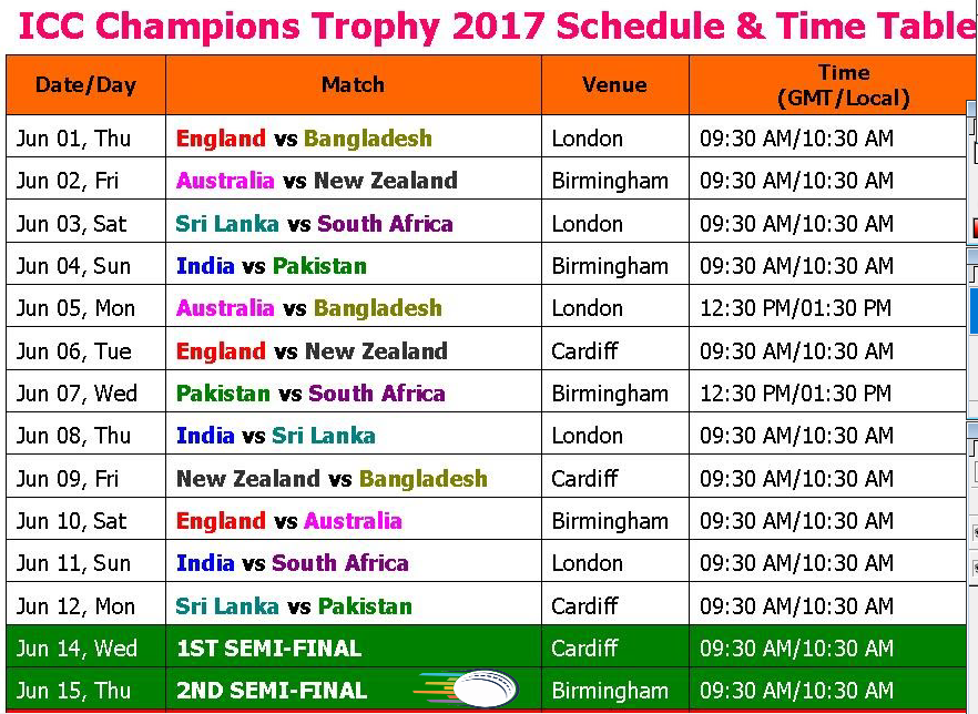 T20 Schedule Time Table ICC 2017 Champions Trophy