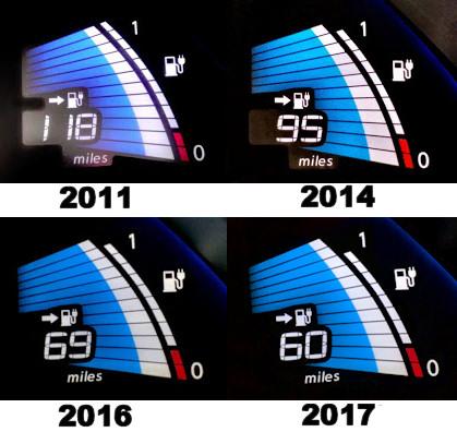 Degrading 2017 Nissan Leaf Range