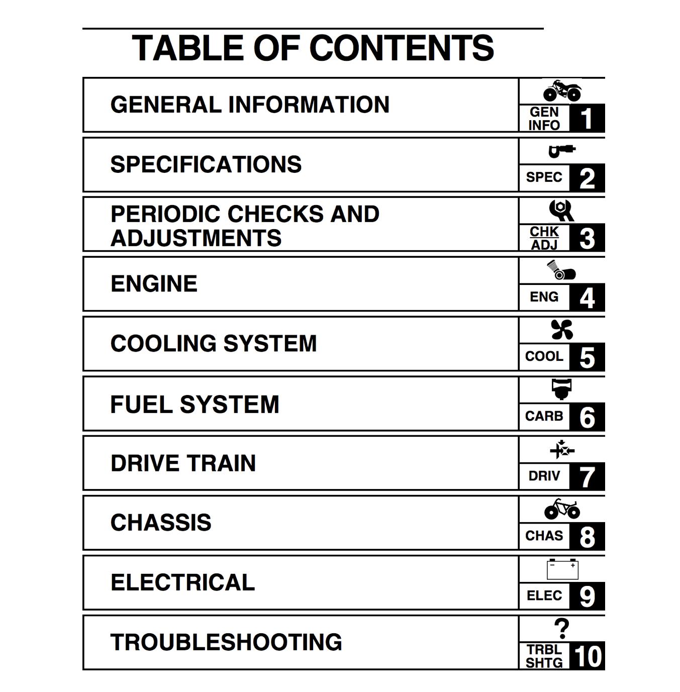 Polaris Sportsman 500 Service Manual Chapters
