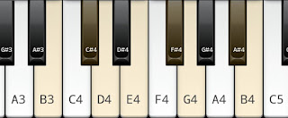 Harmonic minor scale on Key B