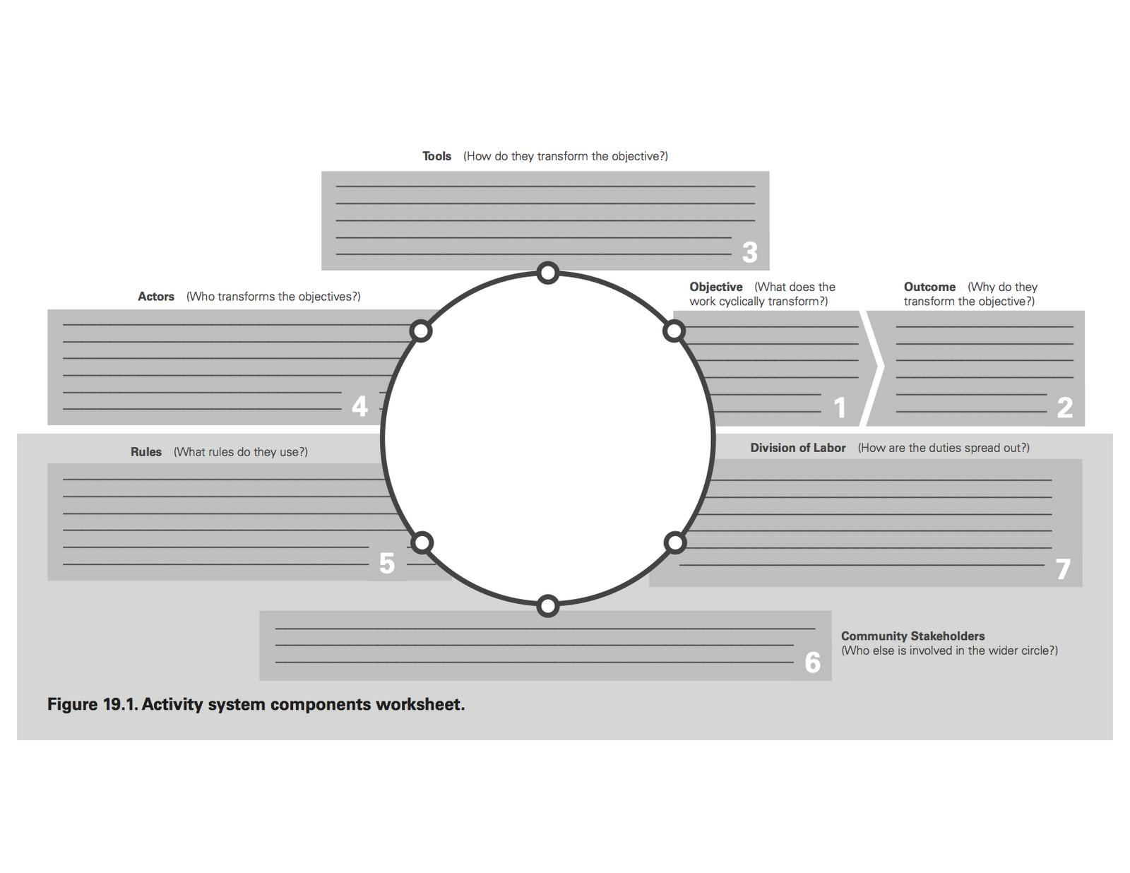 Spinuzzi Topsight Gt Activity Systems