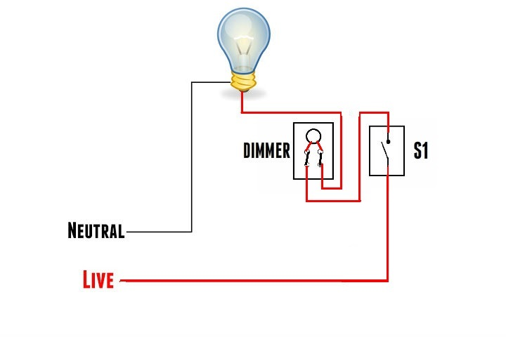 OFF the world through electricity dimmer light switch