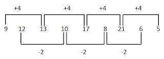 number series 12