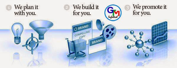 website development and web promotion