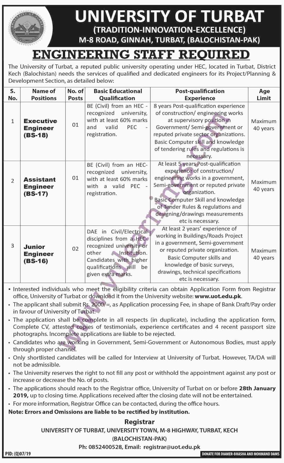 University of Turbat Engineering Staff Required