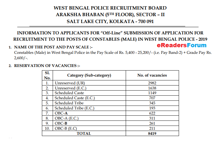 west-bengal-police-job-2019