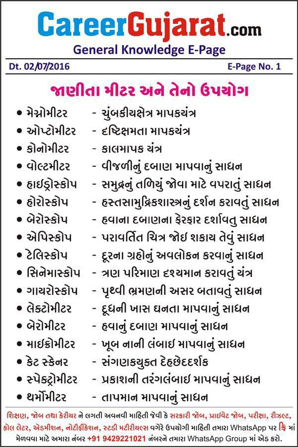 Career Gujarat General Knowledge E-Page 1