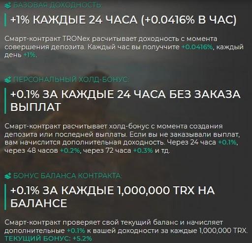 Инвестиционные планы TRONex