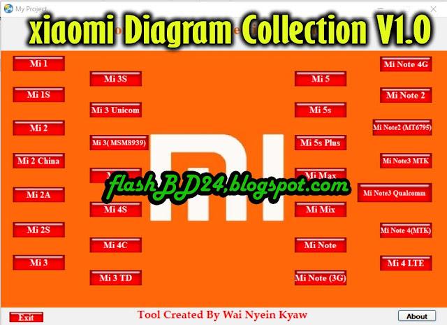 Download Xiaomi Diagram Tool v1.0
