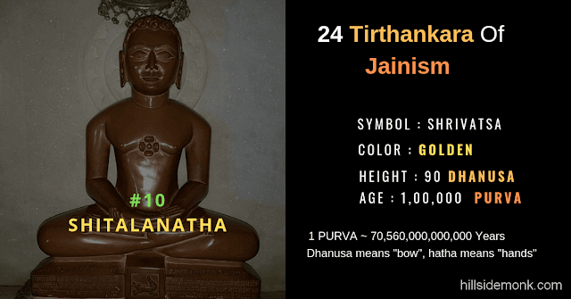 24 Jain Tirthankar Photos Names and Symbols Shitalanatha