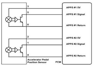 P2115, P2116 Accelerator Pedal Position Sensor