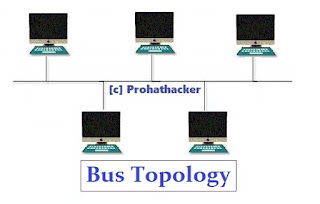 Computer Network Topology - Bus Topology
