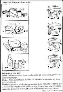 Atividade sobre o meio ambiente