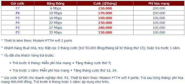 Lắp Đặt Internet FPT Phường Trưng Vương 1